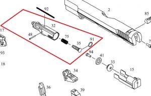 KJW Nozzle Complet pour KP09