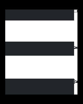 Catégorie Sniper