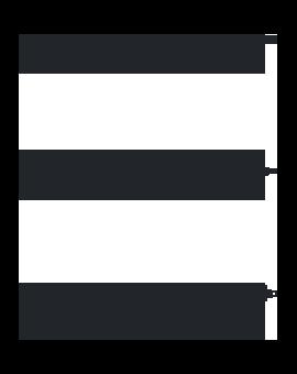 Catégorie hover Sniper